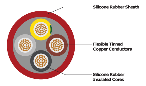 Silicone Cabtyre-1