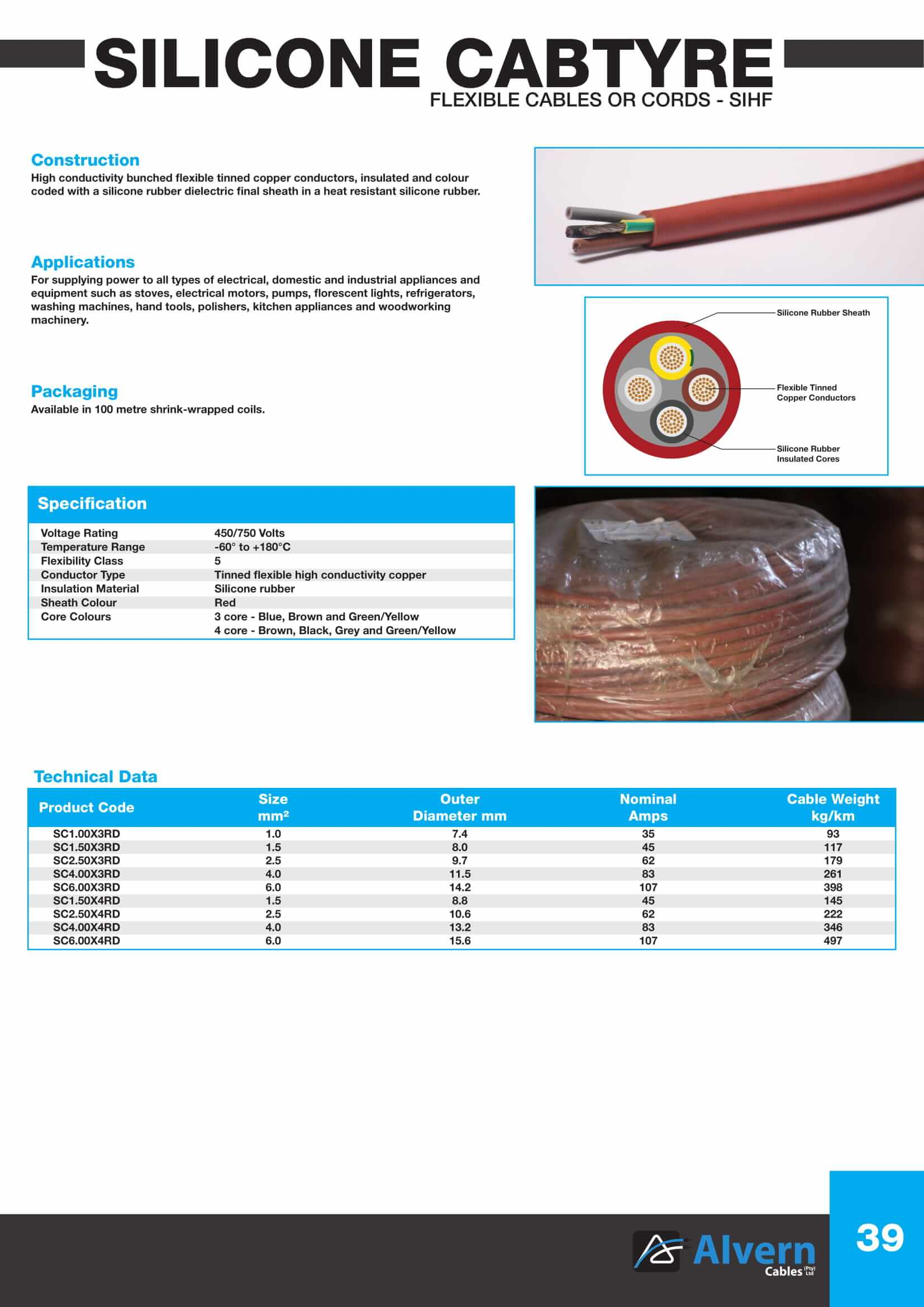 silicone cabtyre